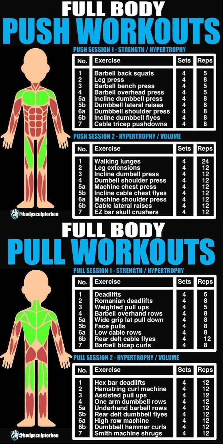 Photo of Push / pull / legs strength training workout plan for 7 days – new ideas