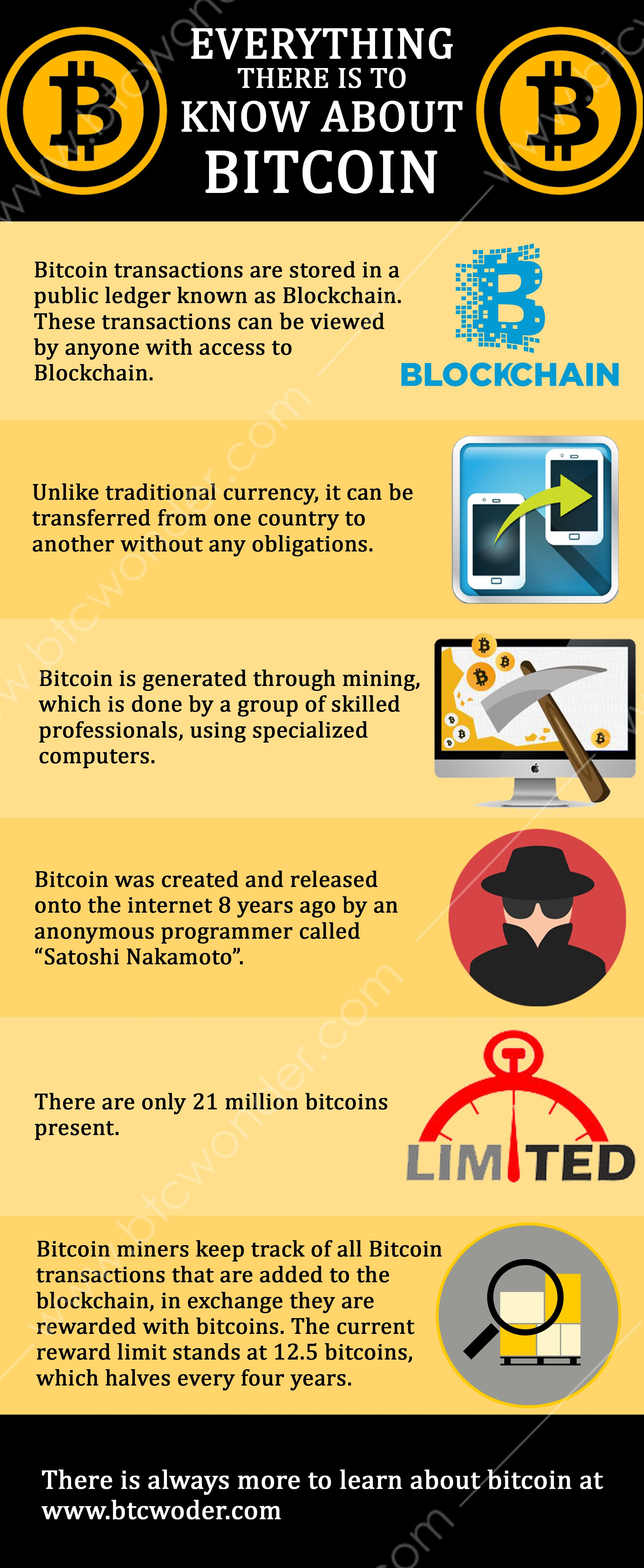 how to find a bitcoin transaction