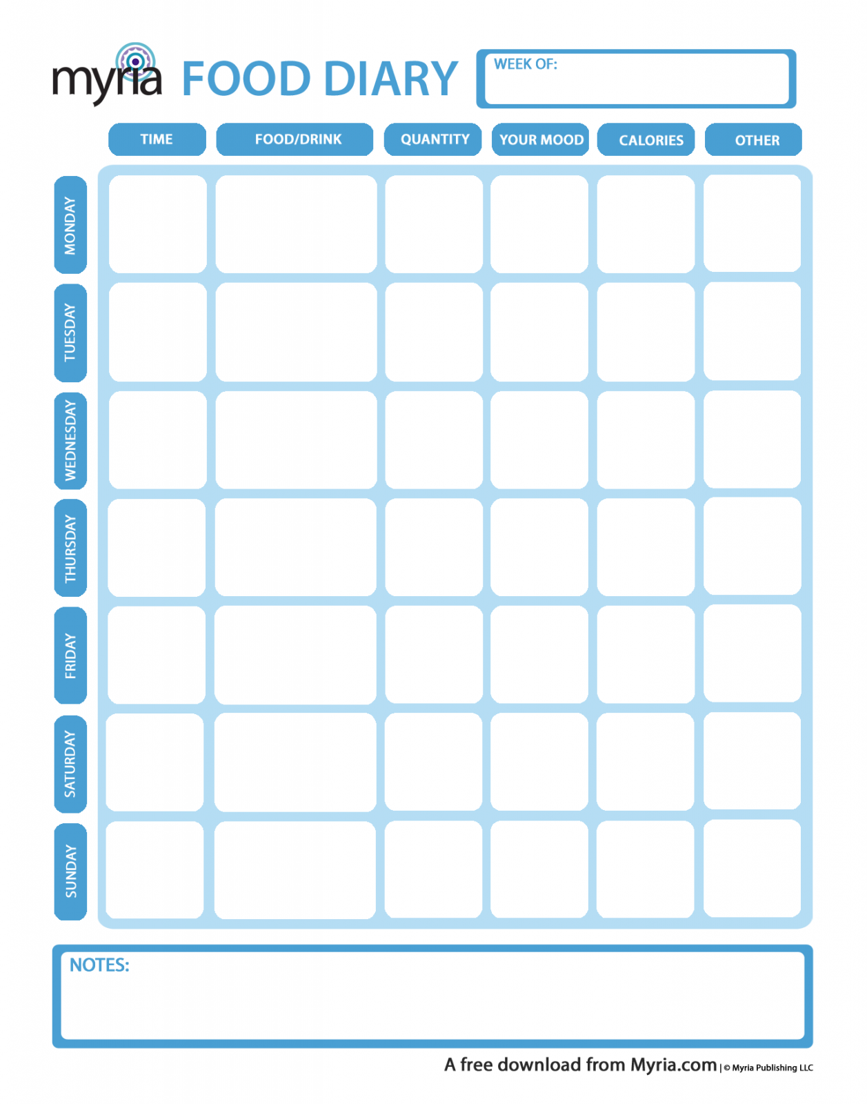 Downloadable Printable Food Diary Pages