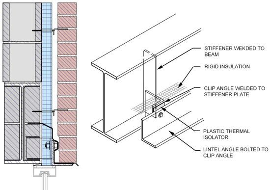 Steel Beam Supporting Exterior Brick Wall Detail Google Search Architecture Construction
