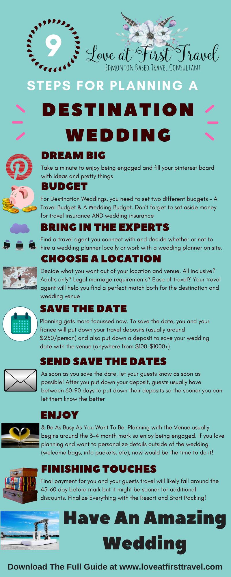 Destination Wedding Planning Checklist - Guide for Canadians ...