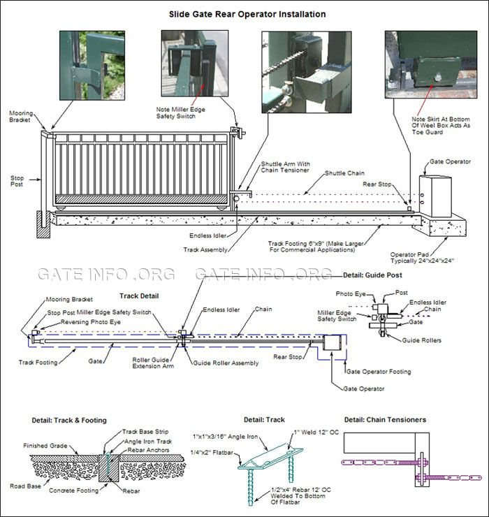 Slide gate opener rear installation diagram rendering planelev diagram cheapraybanclubmaster Images