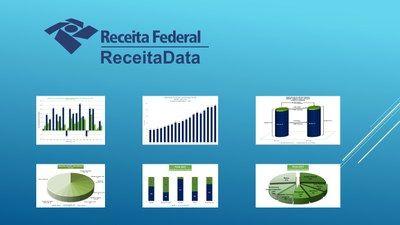 Dados Abertos — Secretaria da Receita Federal do Brasil