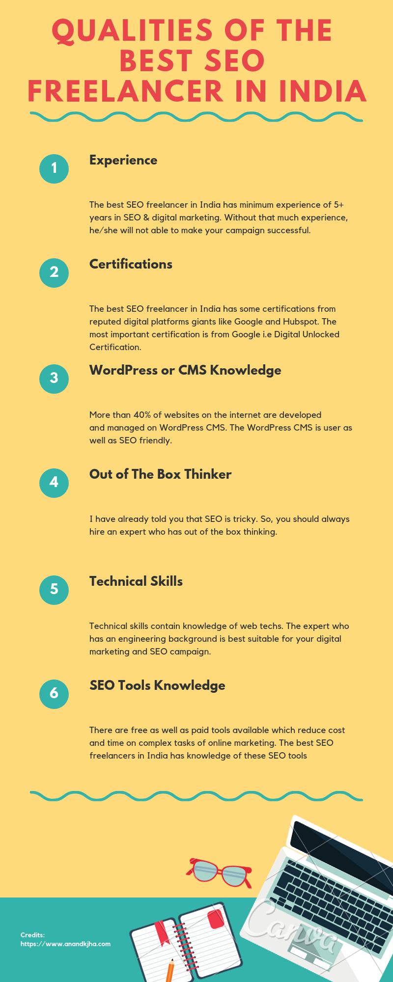 Qualities Of The Best Seo Freelancer In India Best Seo Seo Digital Marketing Good Listening Skills