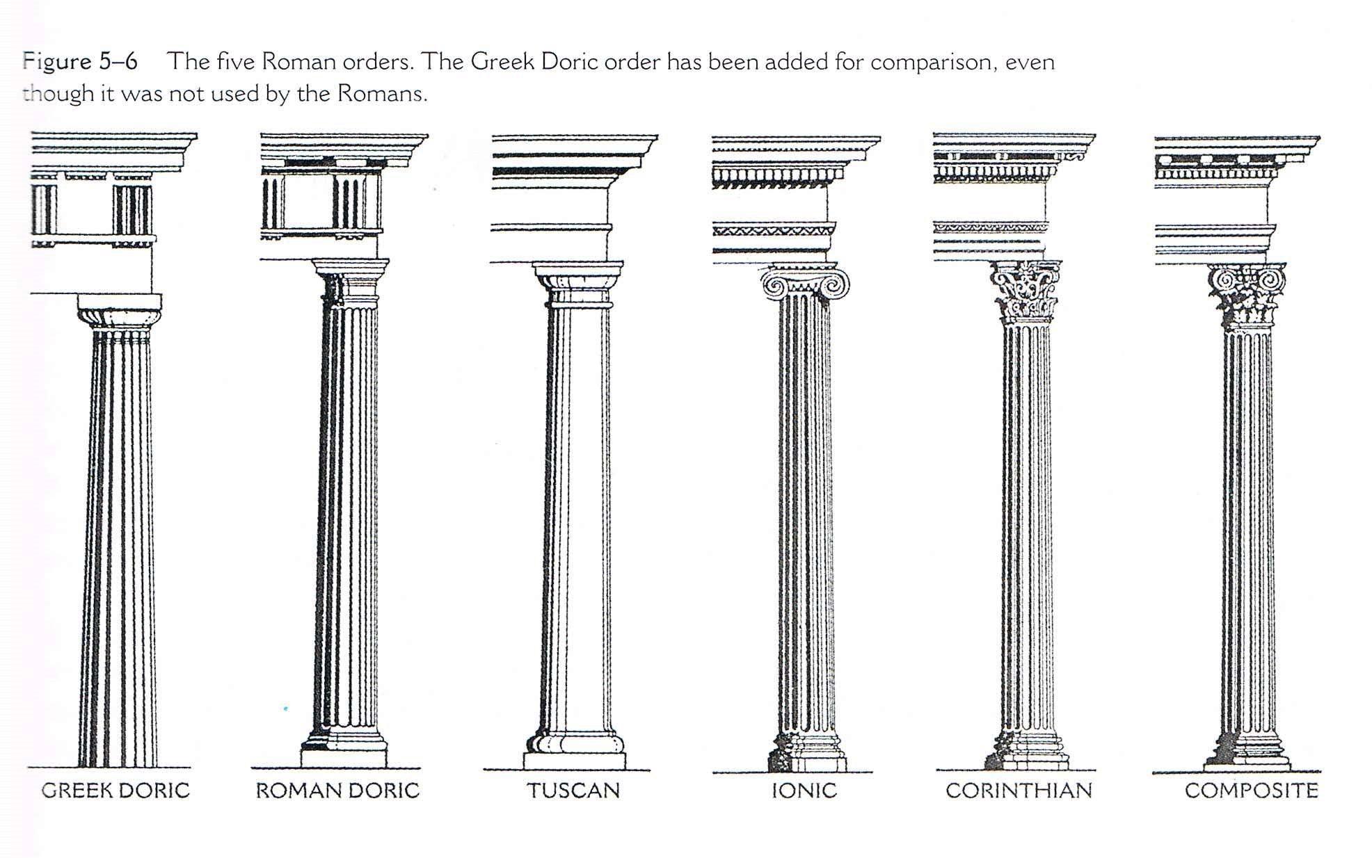 Roman Columns Corinthian Architecture Ilrations Ancient Romans Art