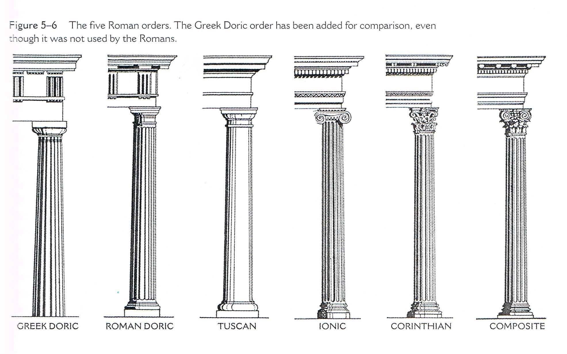 Corinthian Columns Drawing
