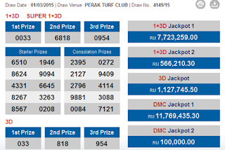 4d Check For Sports Toto Pan Malaysia 1 3d Damacai Magnum Singapore Toto 4d Results For Malaysia And Singapore 1st March 2015