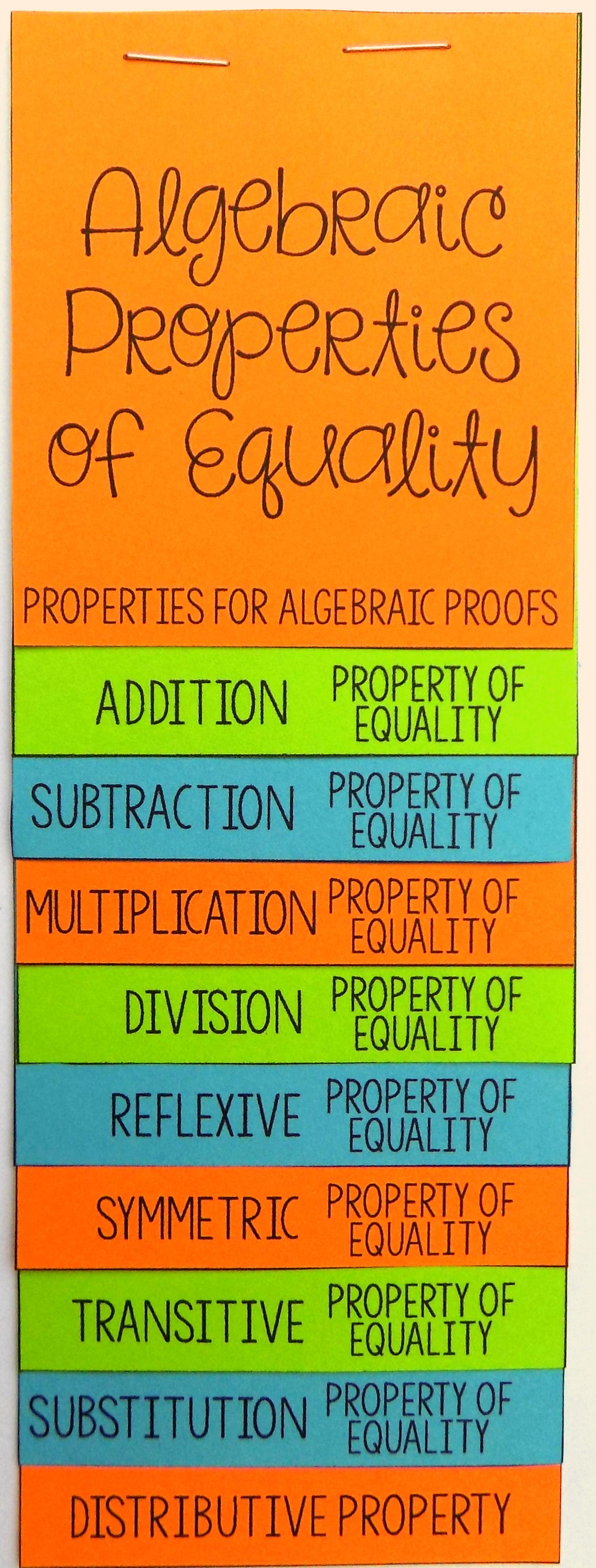Properties For Algebraic Proofs Foldable
