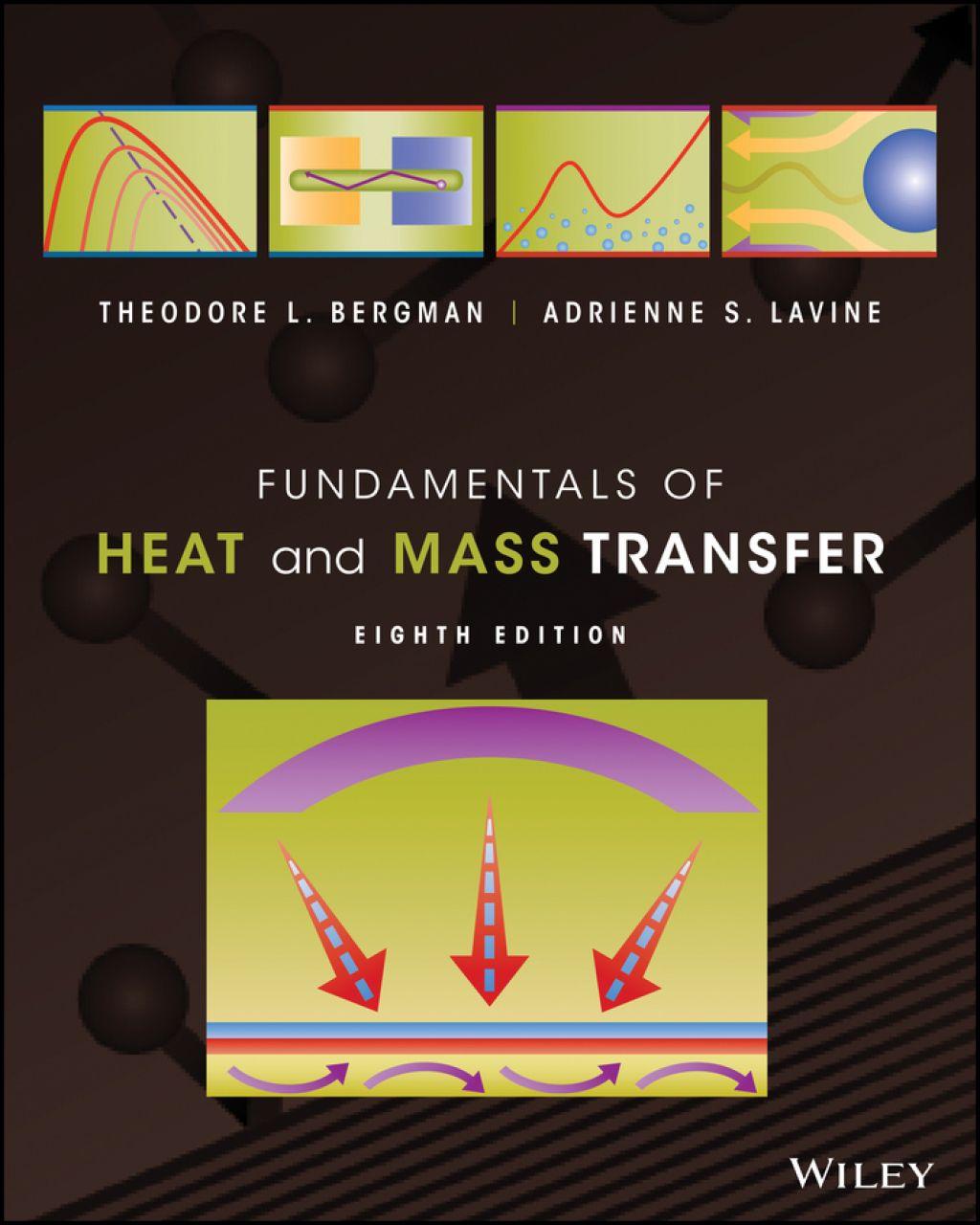 Fundamentals Of Heat And Mass Transfer Enhanced Etext Ebook Rental Wishes For Teacher Fundamental Science Textbook