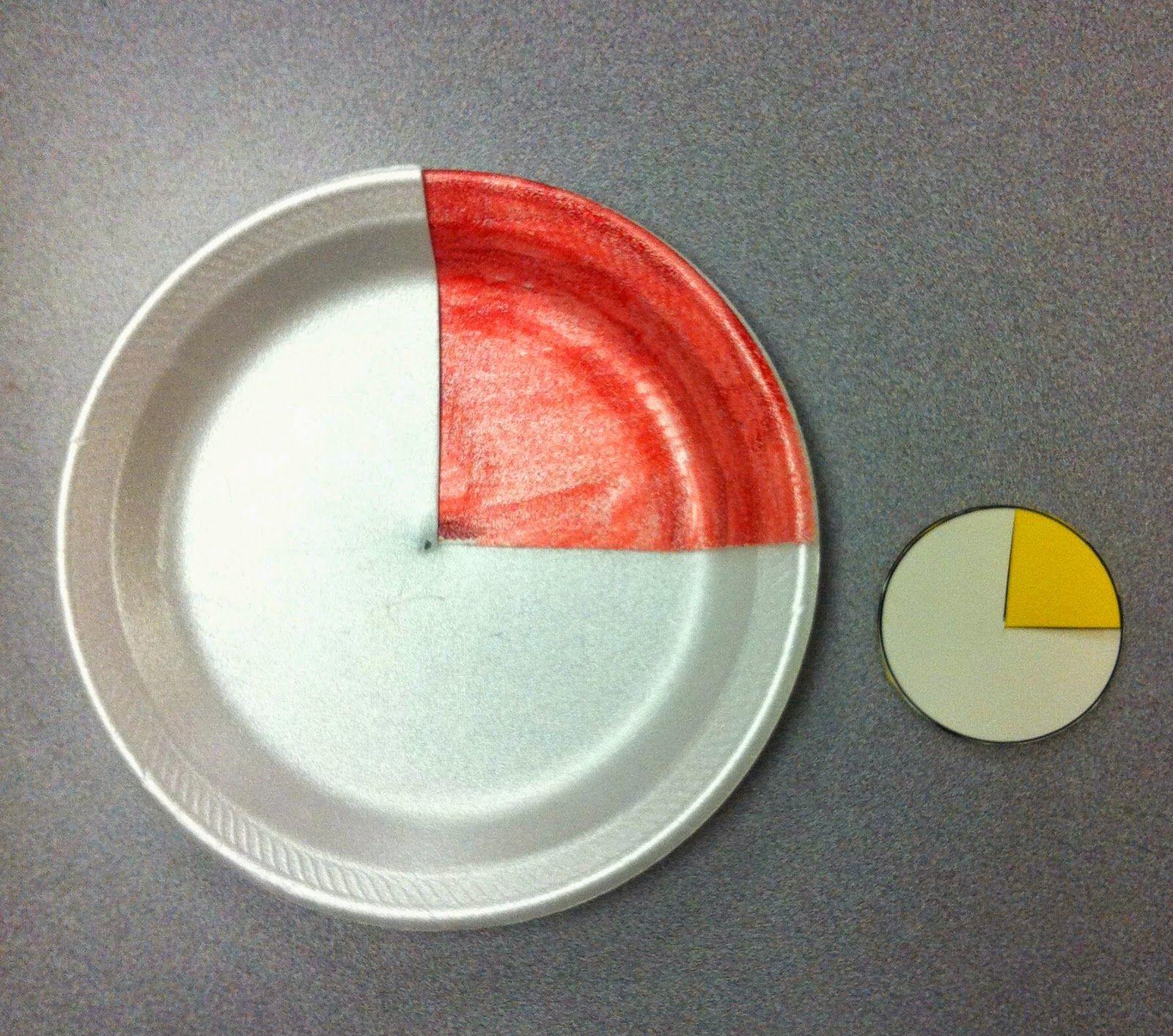 Angle Measurement Ideas