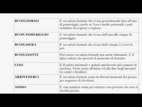 Learn italian hello in italian and italian greetings learning to learn italian hello in italian and italian greetings m4hsunfo