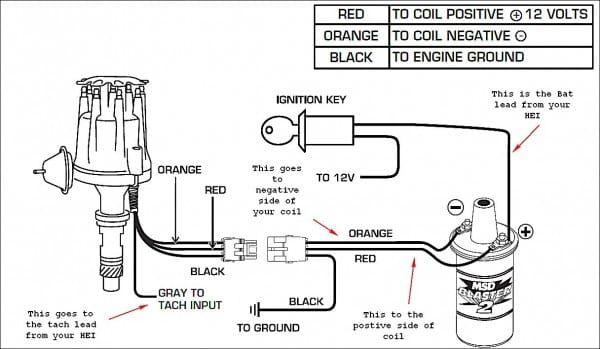 chevy hei wiring ignition coil coil diagram 71 VW Bug Coil Wiring