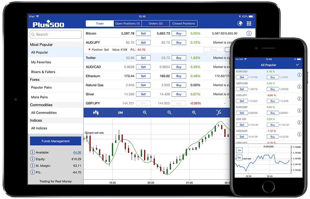 The Plus500 is really a Forex platform where users may
