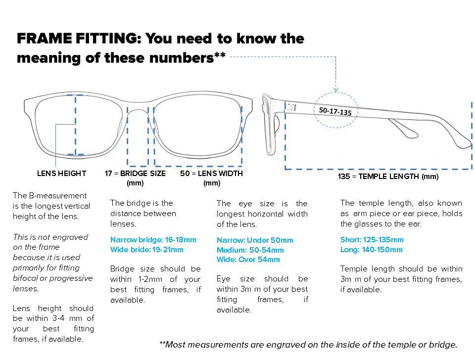 Frame Fitting Guide Frame, Fittings, Guide