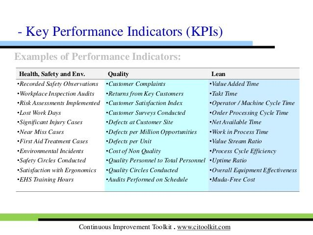 Key Performance Indicators 21 638g 638479 Wcom Operations