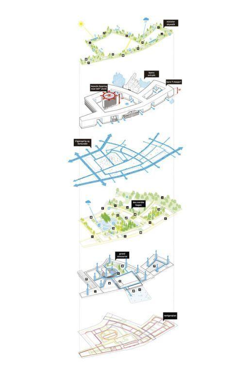 Photo of architectural diagram
