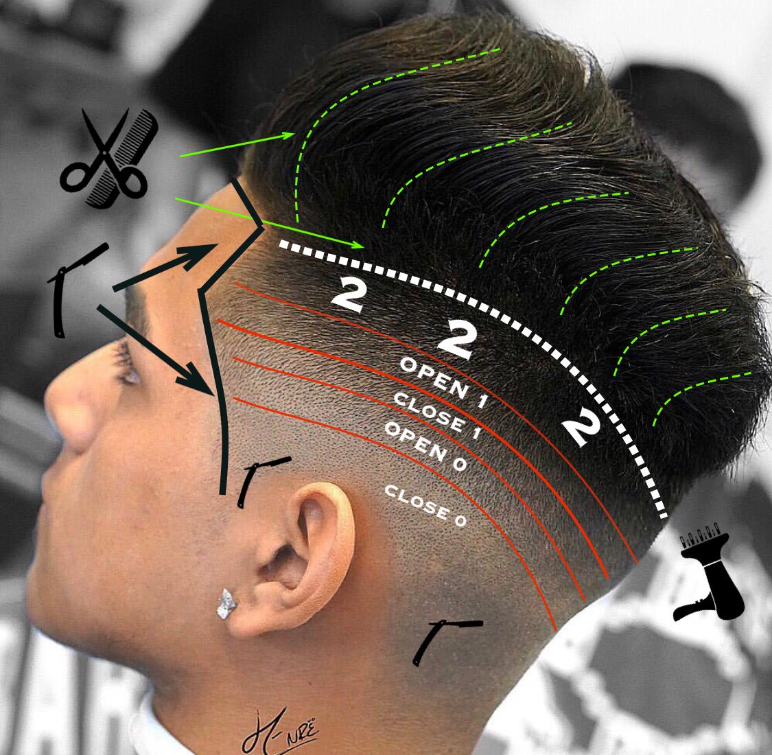 Mens haircut diagram justin ghaffoor captainpaki on pinterest