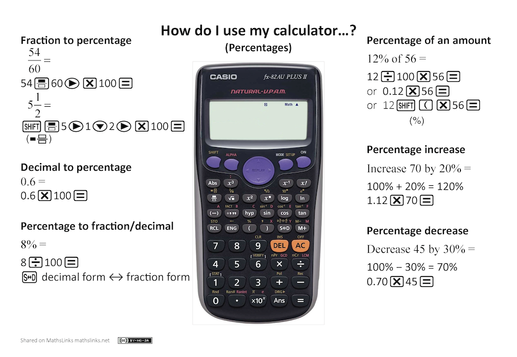 How Do I Use My Calculator To Casio Fx 82 Au Plus Ii Now With A Percentages Version Calculator Graphing Calculator Casio