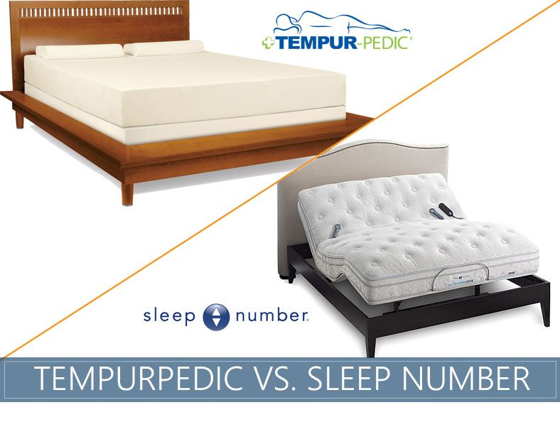 Tempurpedic Vs Sleep Number Comparison Sleep Advisor Sleep Number Bed Tempurpedic Mattress Sleep Number Mattress