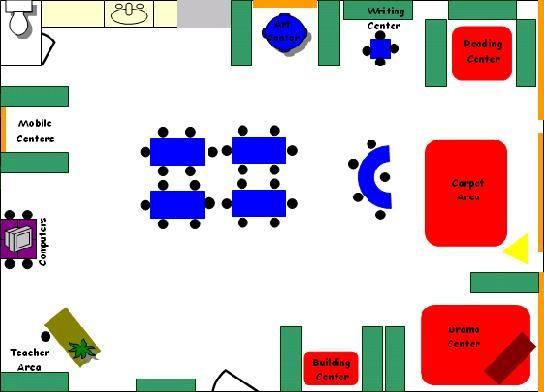 Classroom Design For Kinder : Kindergarten classroom layout