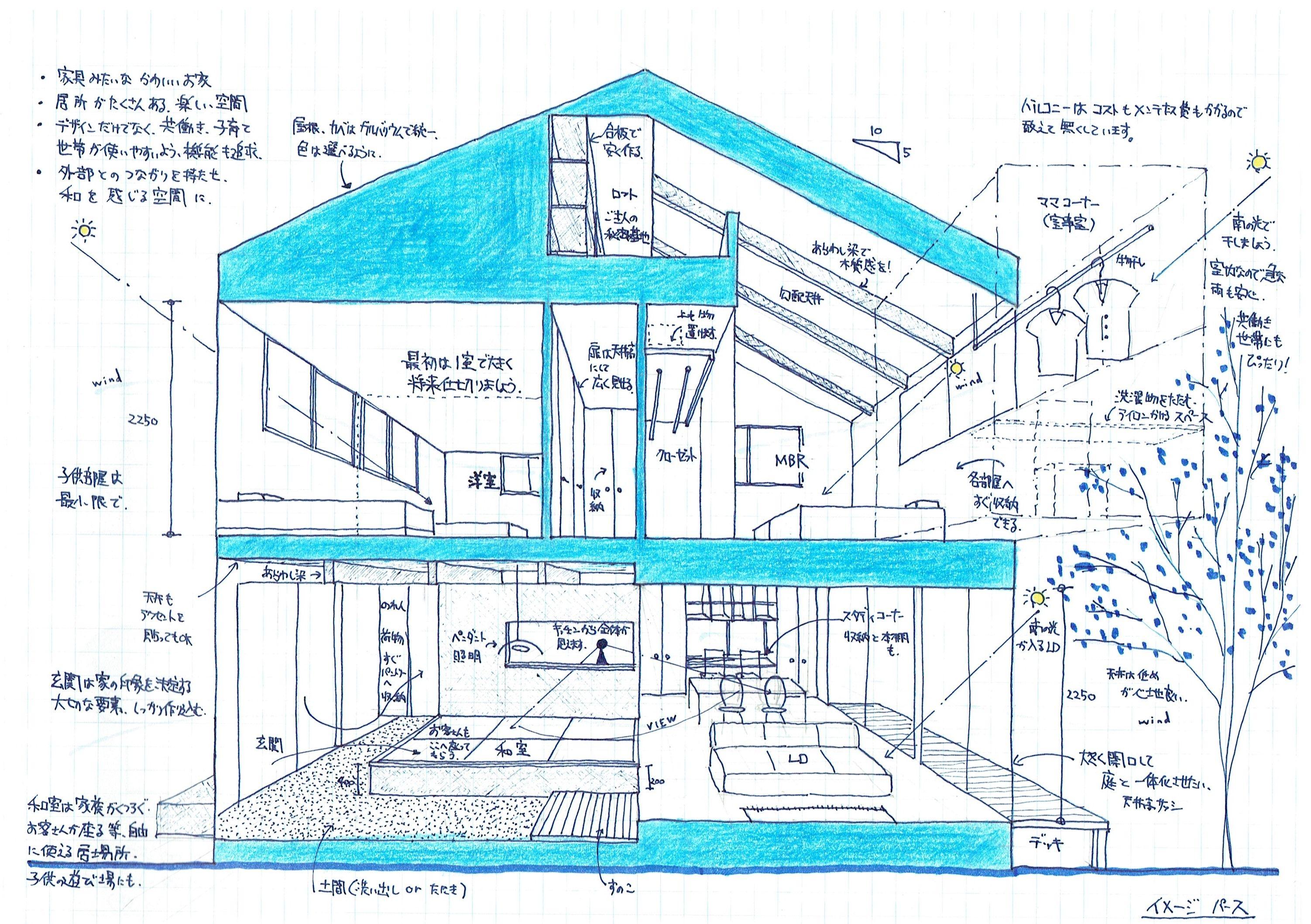 家具みたいな小さな家の手書き断面パース 小さな家 家 建築士