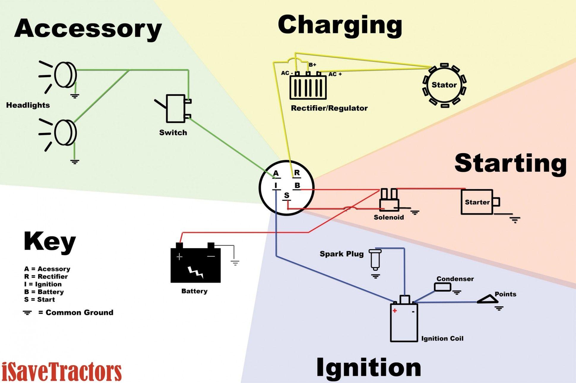 Small Engine Solenoid Wiring Diagram Di 2020