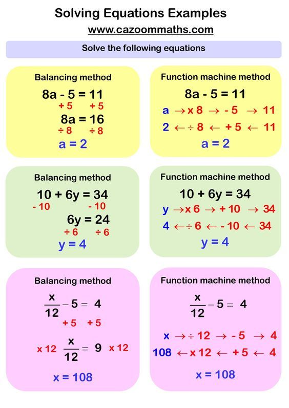 Solving Equations Worksheets Cazoom Maths Worksheets Algebra Worksheets Learning Mathematics Math Methods