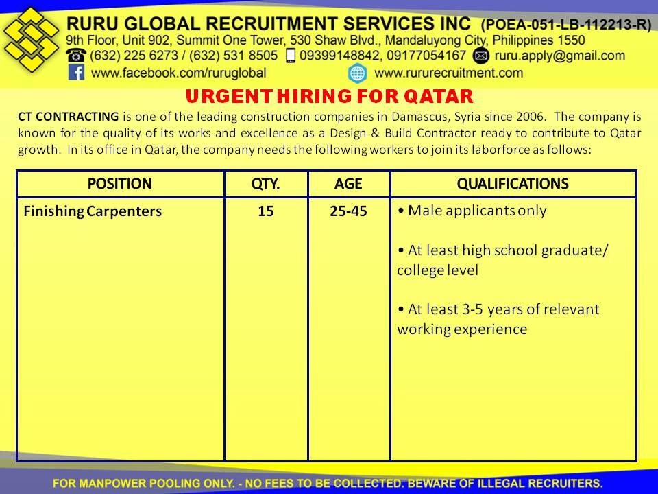 Hiring for qatar finishing carpenters job posting