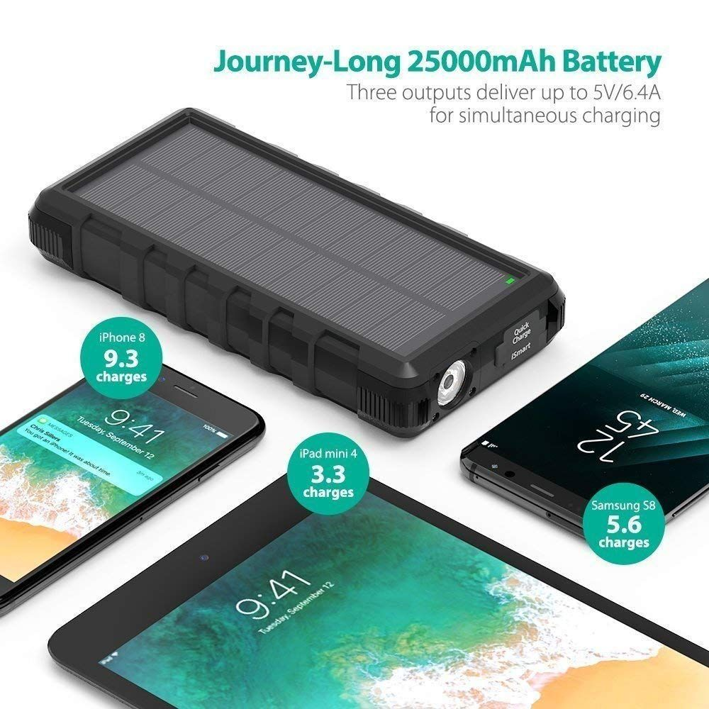 Ravpower 25000mah Solar Portable Charger With Micro Usb Usb C Inputs Quick Charge Solar Power Bank W Portable Charger External Battery Pack Solar Power Bank
