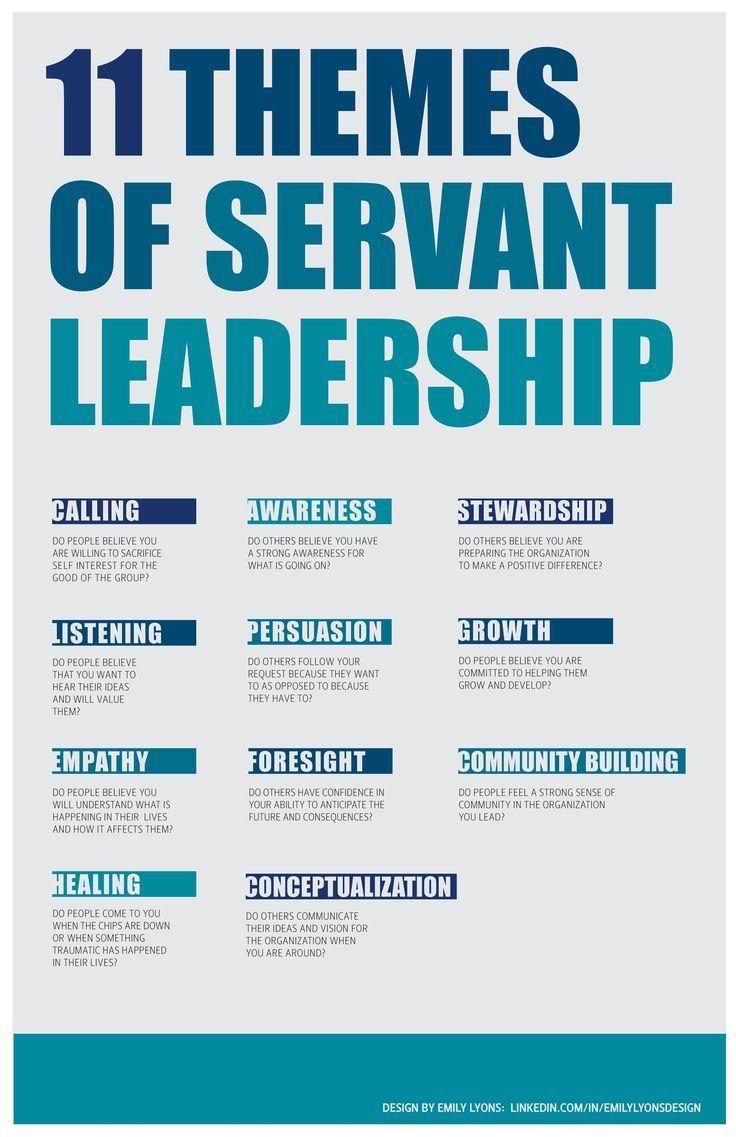 11 themes of servant leadership. #leadership