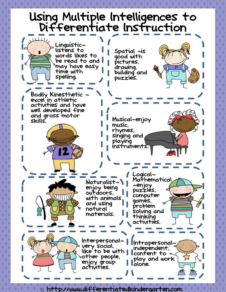Different Kinds Of Kids Differentiated Instruction Pinterest