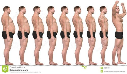 How to weight loss in 15 days image 7