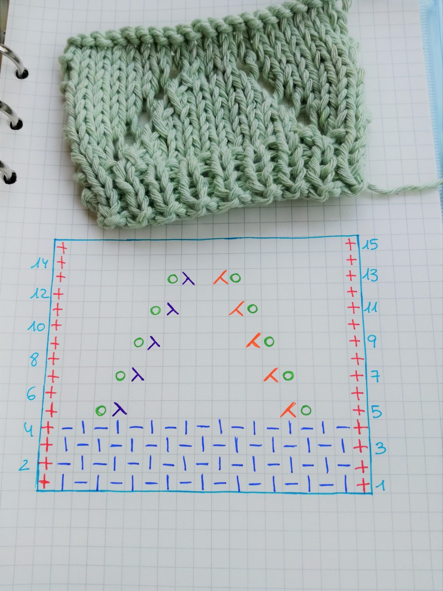 Diagramas a Tricot, aprende a leer patrones - Tata Patata | Crochet ...