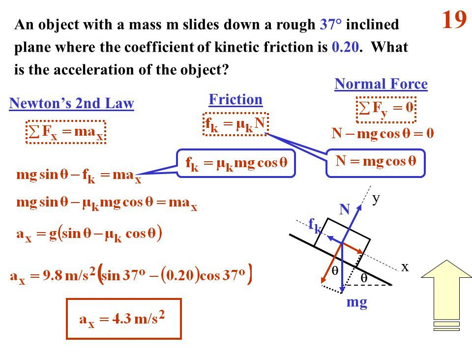 Related Image Ap Physics Learning Science Physics
