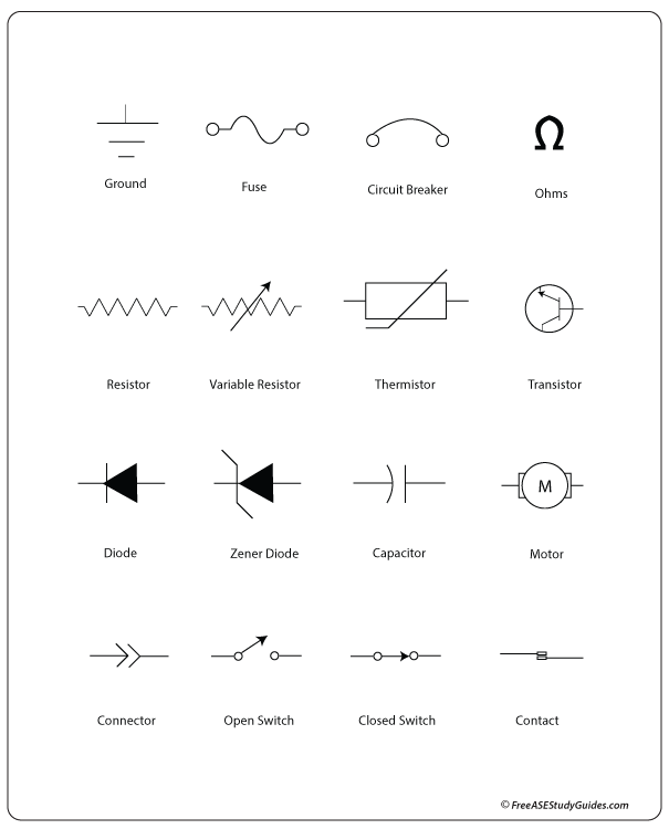 Electrical Circuit Symbols And Meanings Circuit Diagram Images In 2020 Electrical Circuit Symbols Electrical Symbols Circuit Diagram