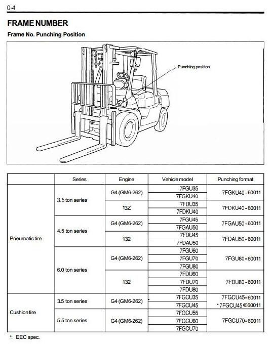Original Illustrated Factory Workshop Service Manual For Toyota Diesel Forklift Truck Type 7fd Original Factory Manuals For Toyota Bt Toyota Manual Forklift
