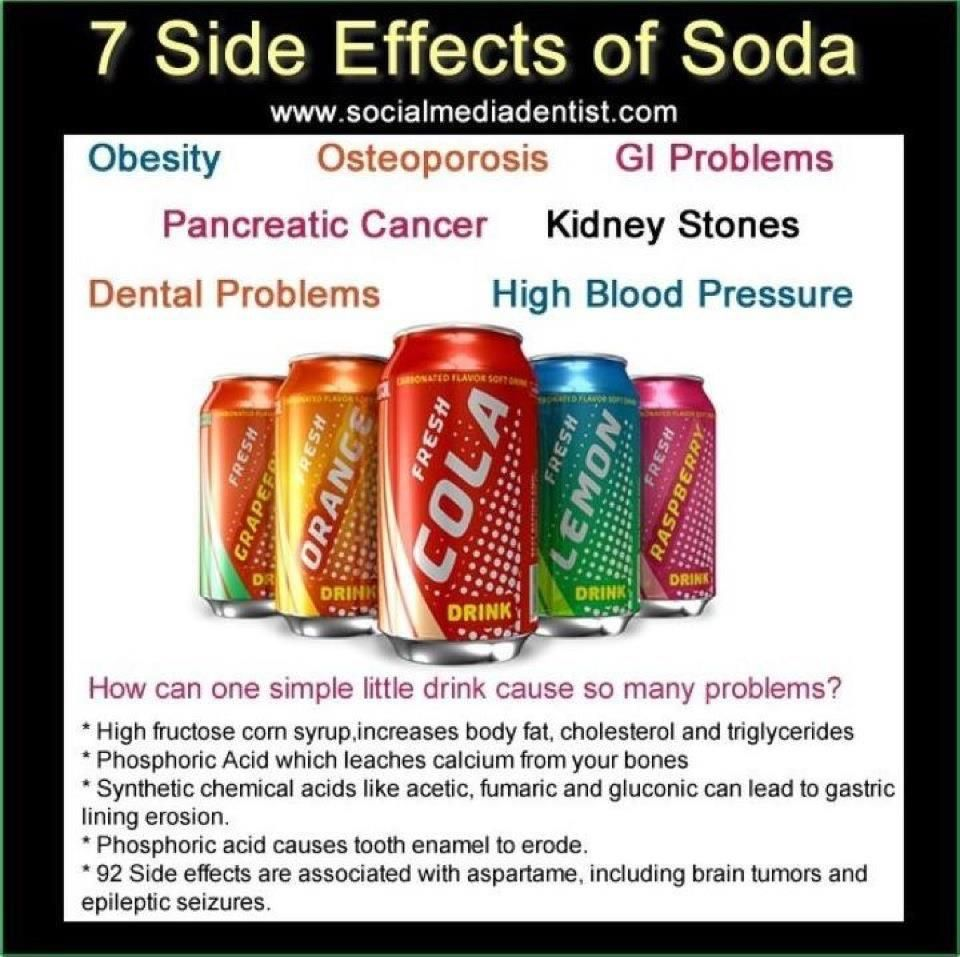 Grabbing A Soda In The Afternoon For A Little Caffeine Jolt You Might Want To Rethink That Because Of The Side Effects Ment Health Post Dental Fillings Health