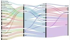 「beautiful diagrams」の画像検索結果