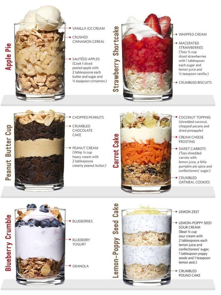 Desert ideeas - Mara E. #dessertshooters