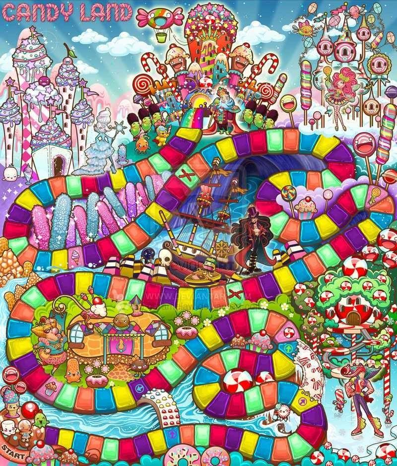 Candyland Board Game Candyland Games Candyland Board Game Candyland