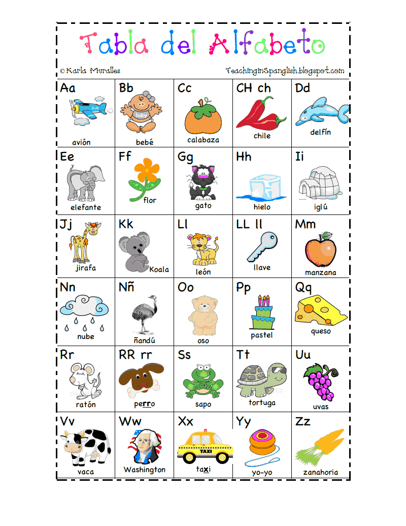 Spanish Abc Chart  Education    Abc Chart Spanish And