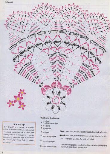 Diana_robotki_5_2006 - רחל ברעם - Álbumes web de Picasa
