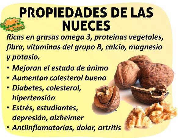 Pin En Nutrición Dieta