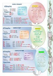 English worksheet verb tenses chart also grammar pinterest rh