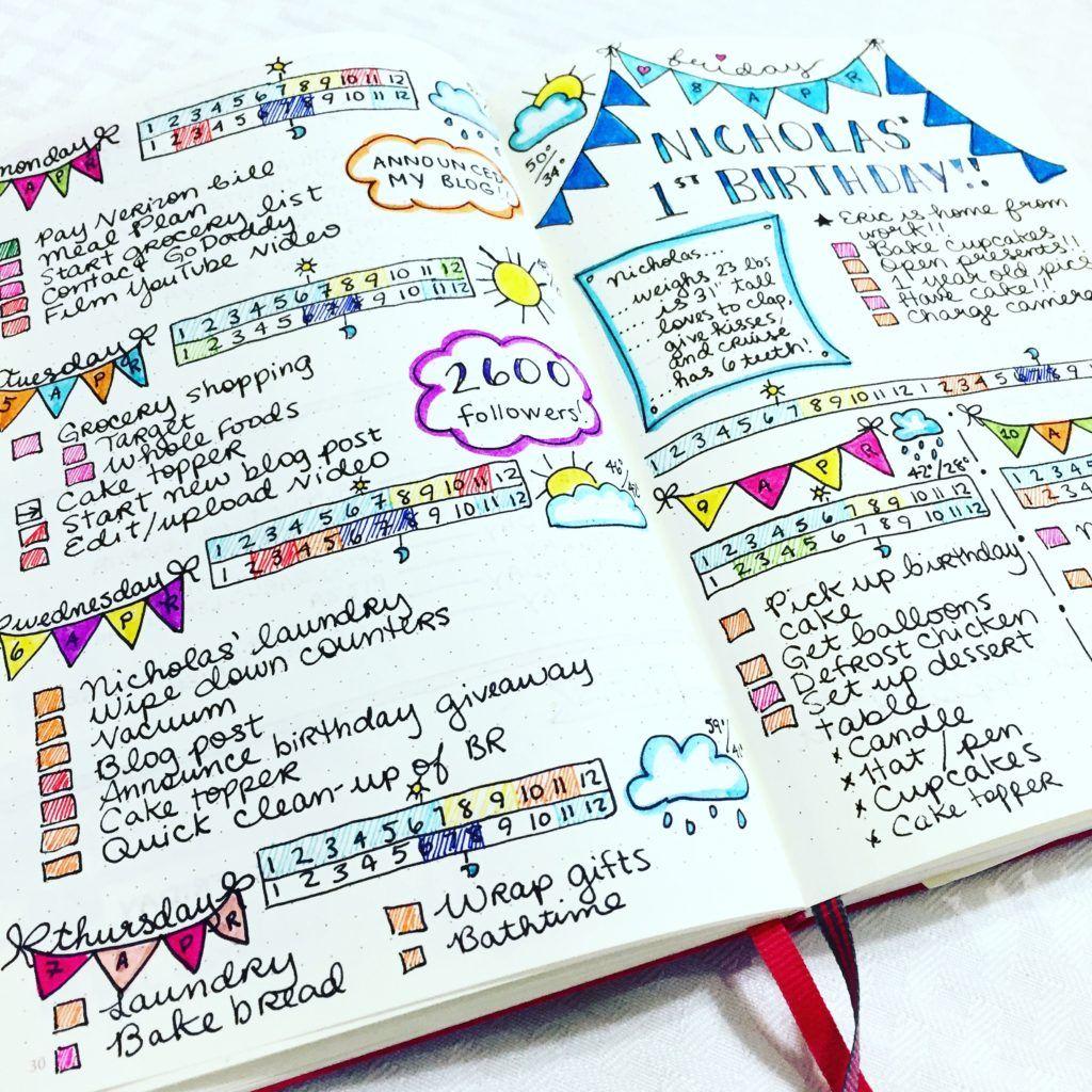 bullet journal ideas alexandra plans bullet journal pinterest bullet journal ideas. Black Bedroom Furniture Sets. Home Design Ideas