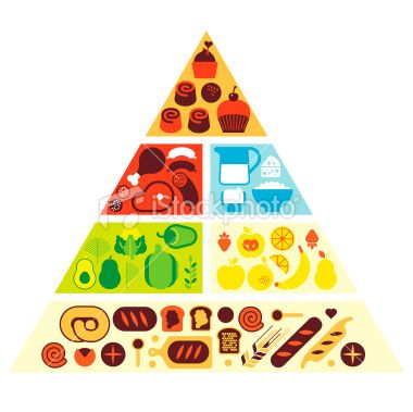 Composition With Food Pyramid Set Zip Includes Large Jpg Png With Food Pyramid Vector Art Illustration Free Vector Art