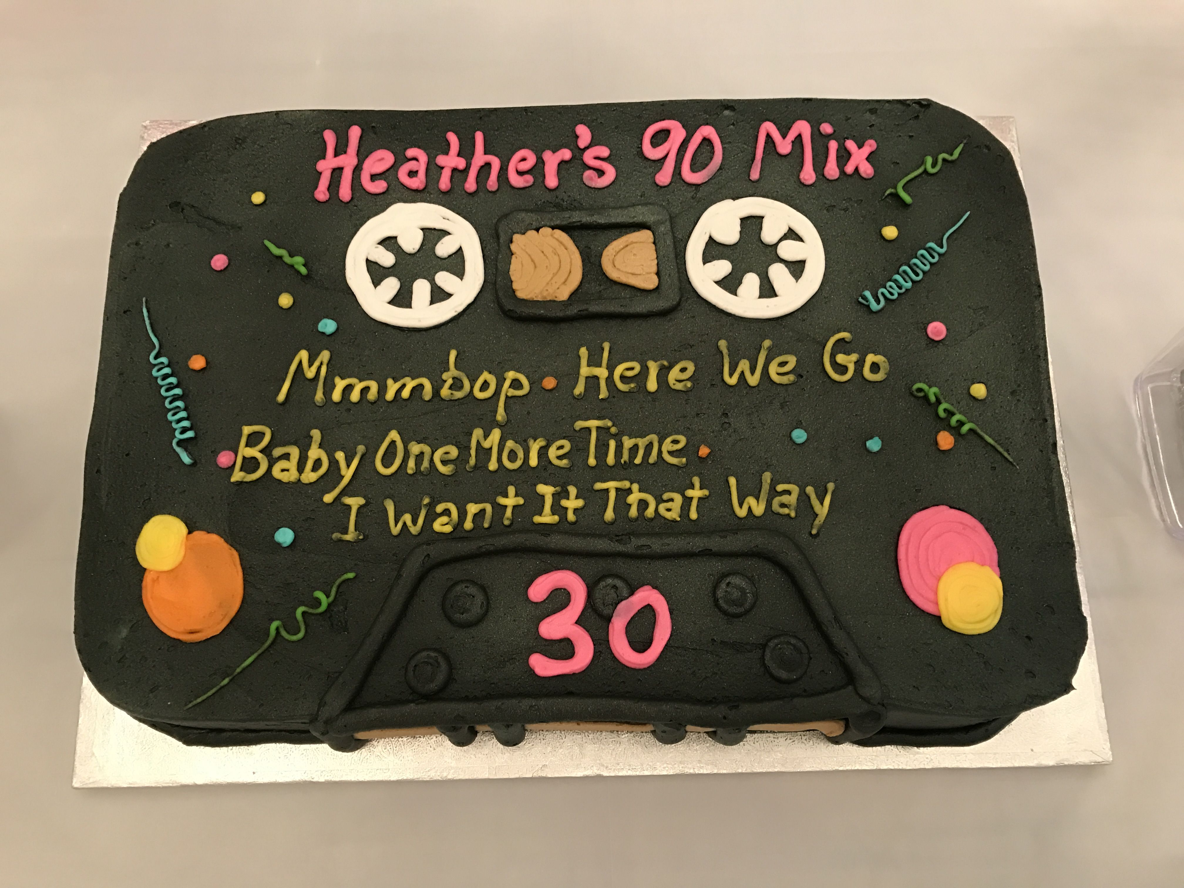Outstanding 90S Themed 30Th Birthday Cake 30Th Birthday Party Themes 40Th Birthday Cards Printable Opercafe Filternl
