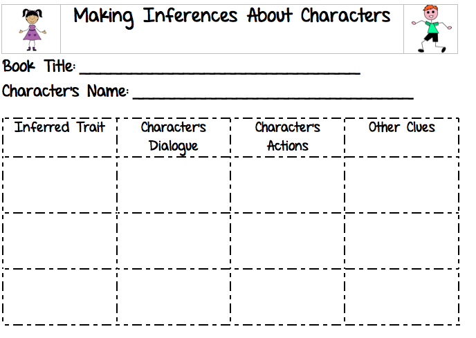Character T Chart Evidence  Third Grade Treasures Making