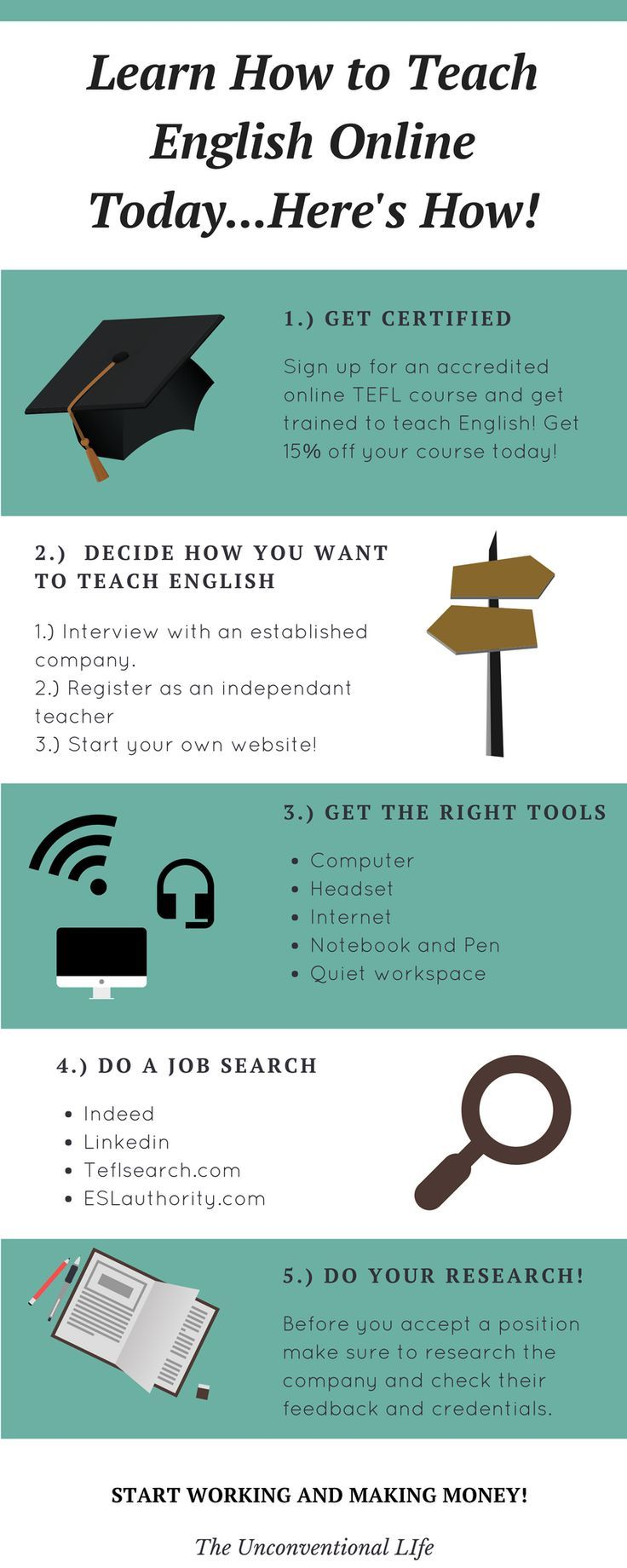 How To Teach English Online English Online English And Teacher