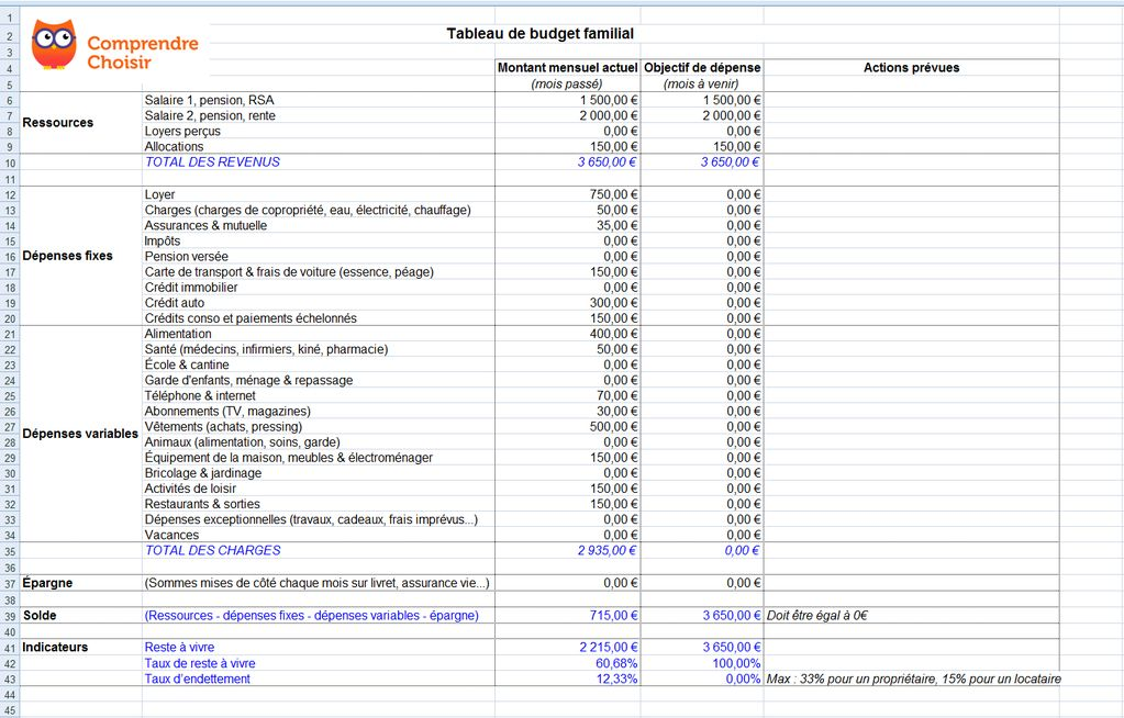 Feuille de calcul excel tableau de budget familial for Calcul budget maison